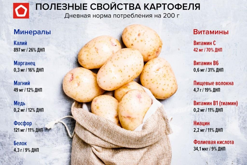 Витамины и микроэлементы, содержащиеся в картофеле